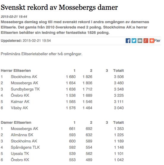 Svenskt rekord